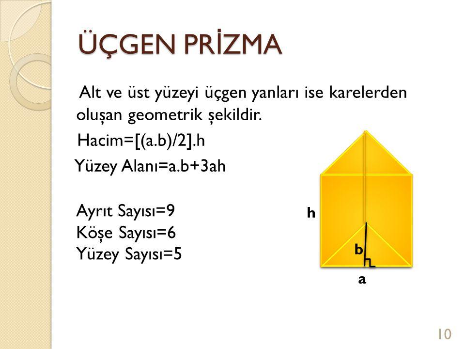 ÜÇGEN PRİZMA Alt ve üst yüzeyi üçgen yanları ise karelerden oluşan geometrik şekildir. Hacim=[(a.b)/2].h.